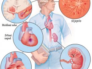 Protiv hipertenzije na prirodan način