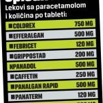 spisak lekova sa paracetamolom